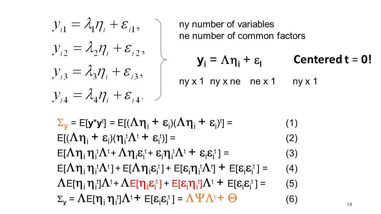 E[i it]t + E[ieit ] + E[eiit]t + E[iit ] = (5)